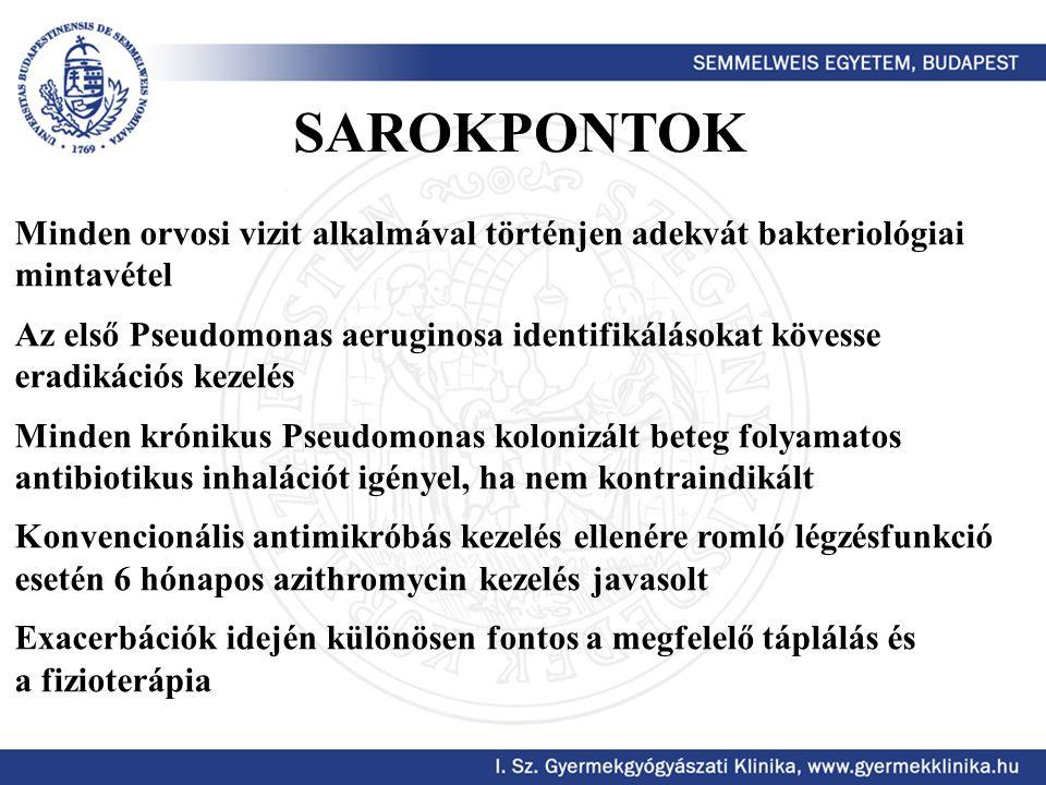 SAROKPONTOK Minden orvosi vizit alkalmával történjen adekvát bakteriológiai. mintavétel. Az első Pseudomonas aeruginosa identifikálásokat kövesse.