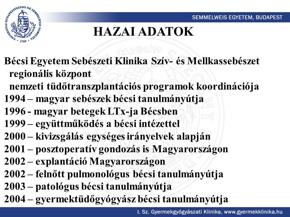 HAZAI ADATOK Bécsi Egyetem Sebészeti Klinika Szív- és Mellkassebészet