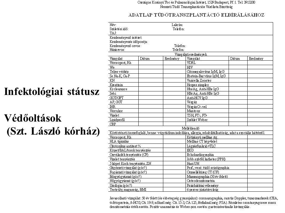 Infektológiai státusz
