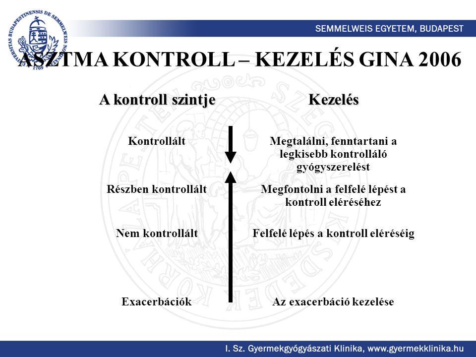 ASZTMA KONTROLL – KEZELÉS GINA 2006