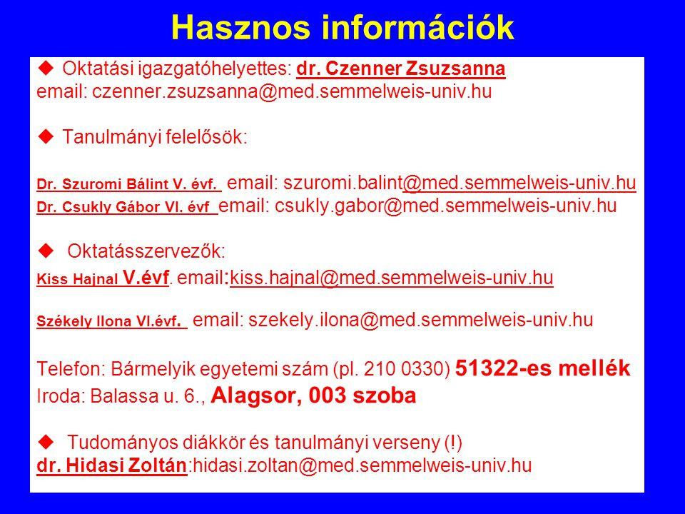 Hasznos információk Oktatási igazgatóhelyettes: dr. Czenner Zsuzsanna