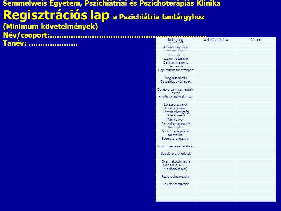Semmelweis Egyetem, Pszichiátriai és Pszichoterápiás Klinika Regisztrációs lap a Pszichiátria tantárgyhoz (Minimum követelmények) Név/csoport:…………………………………………………………. Tanév: …………………