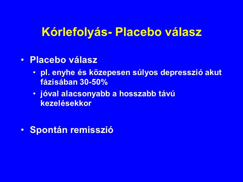 Kórlefolyás- Placebo válasz