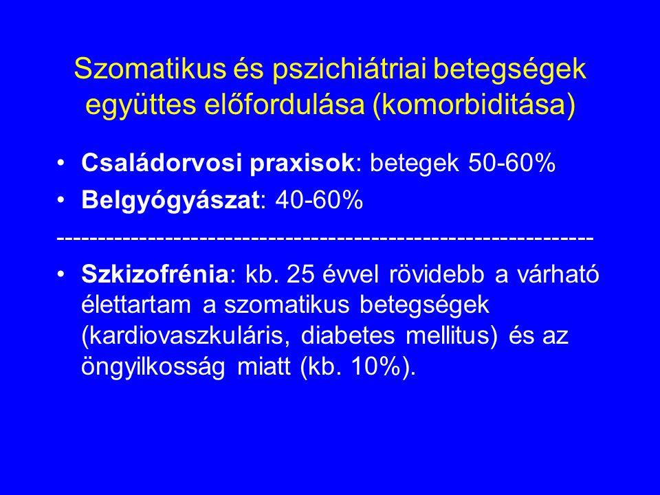 Szomatikus és pszichiátriai betegségek együttes előfordulása (komorbiditása)
