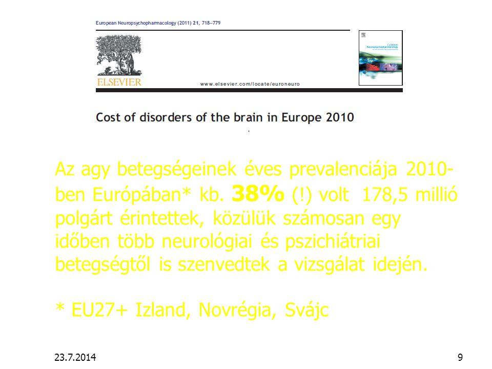 Az agy betegségeinek éves prevalenciája 2010-ben Európában. kb. 38% (