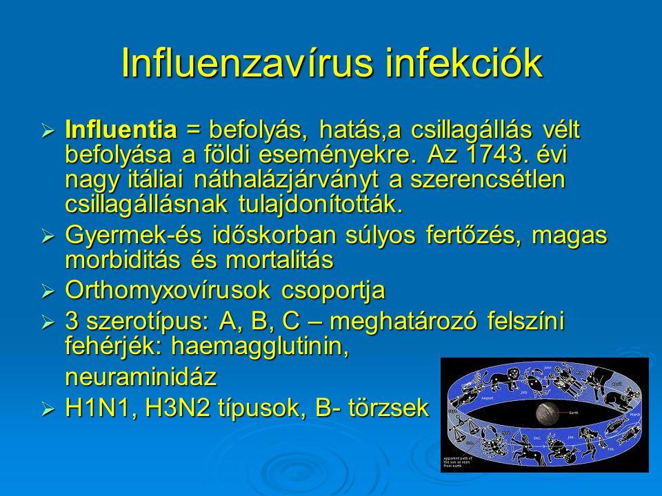 Influenzavírus infekciók