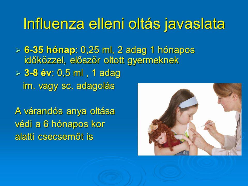 Influenza elleni oltás javaslata