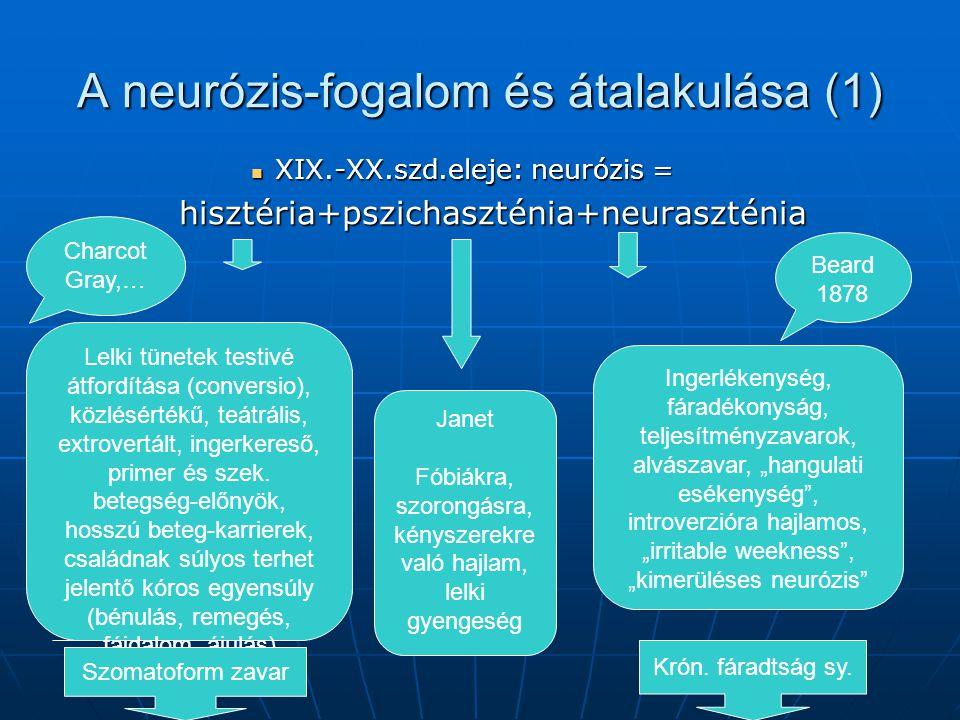 A neurózis-fogalom és átalakulása (1)