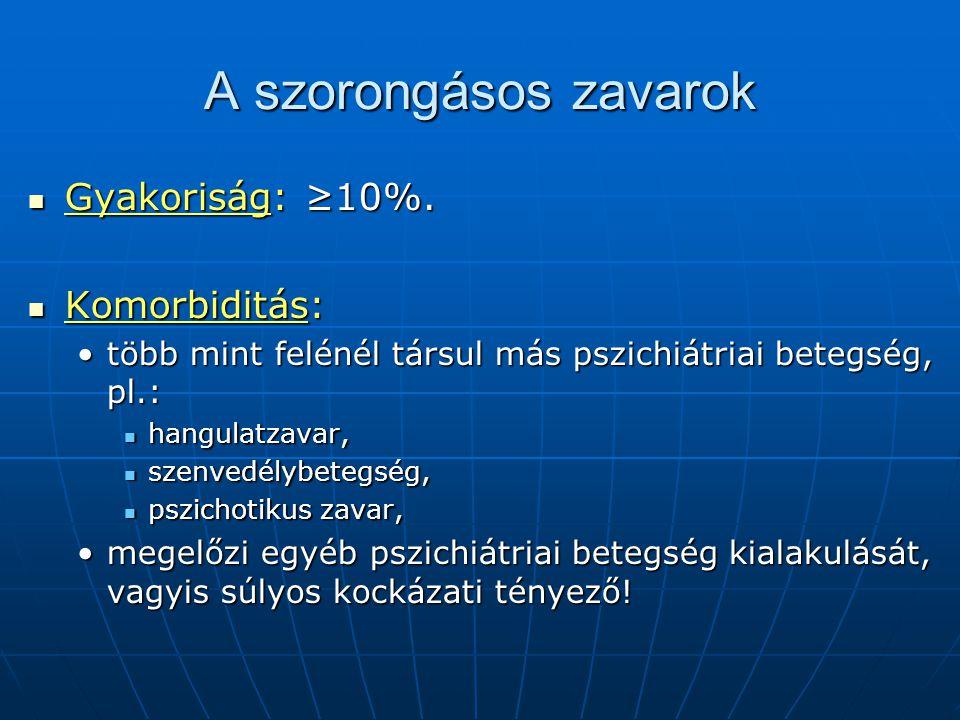 A szorongásos zavarok Gyakoriság: ≥10%. Komorbiditás: