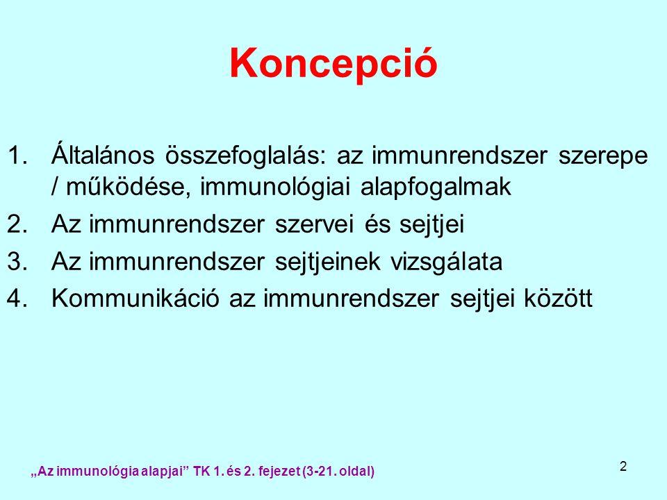Koncepció Általános összefoglalás: az immunrendszer szerepe / működése, immunológiai alapfogalmak. Az immunrendszer szervei és sejtjei.