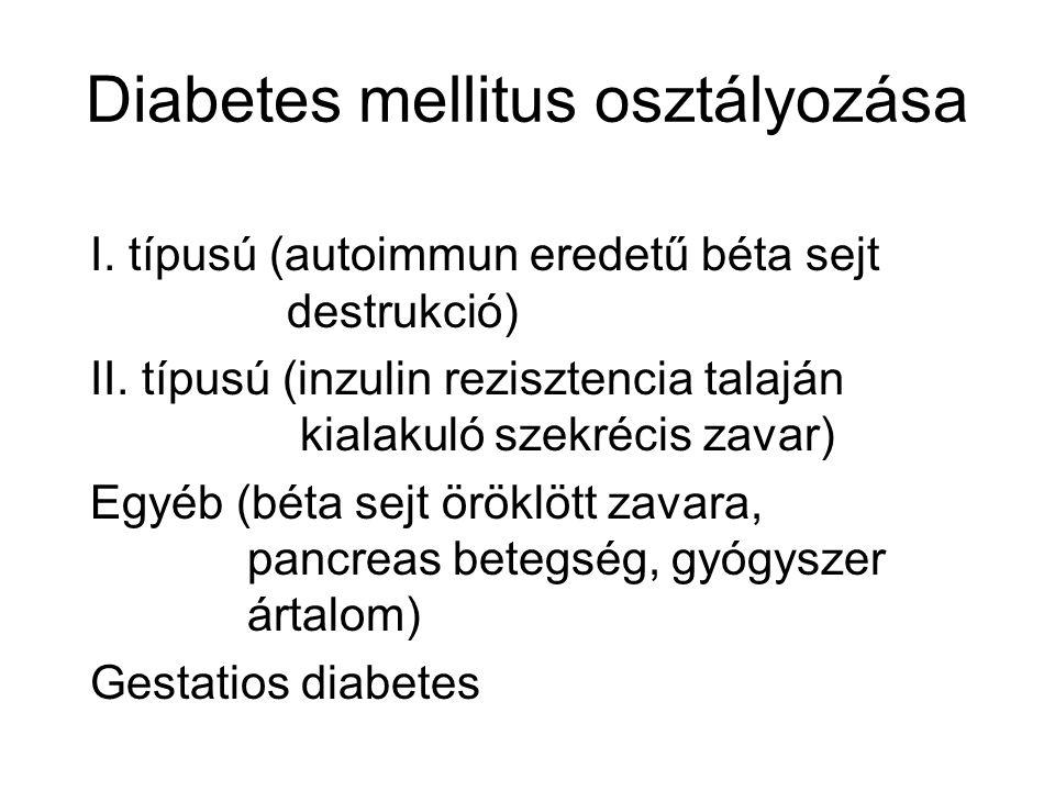 Diabetes mellitus osztályozása