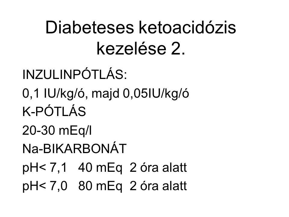 Diabeteses ketoacidózis kezelése 2.