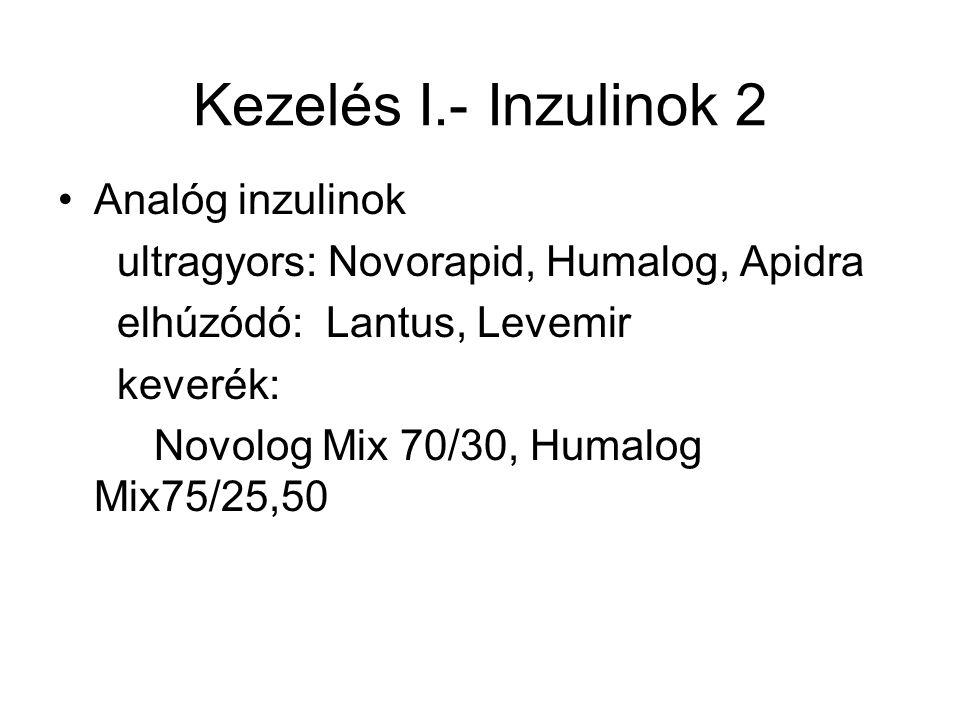 Kezelés I.- Inzulinok 2 Analóg inzulinok