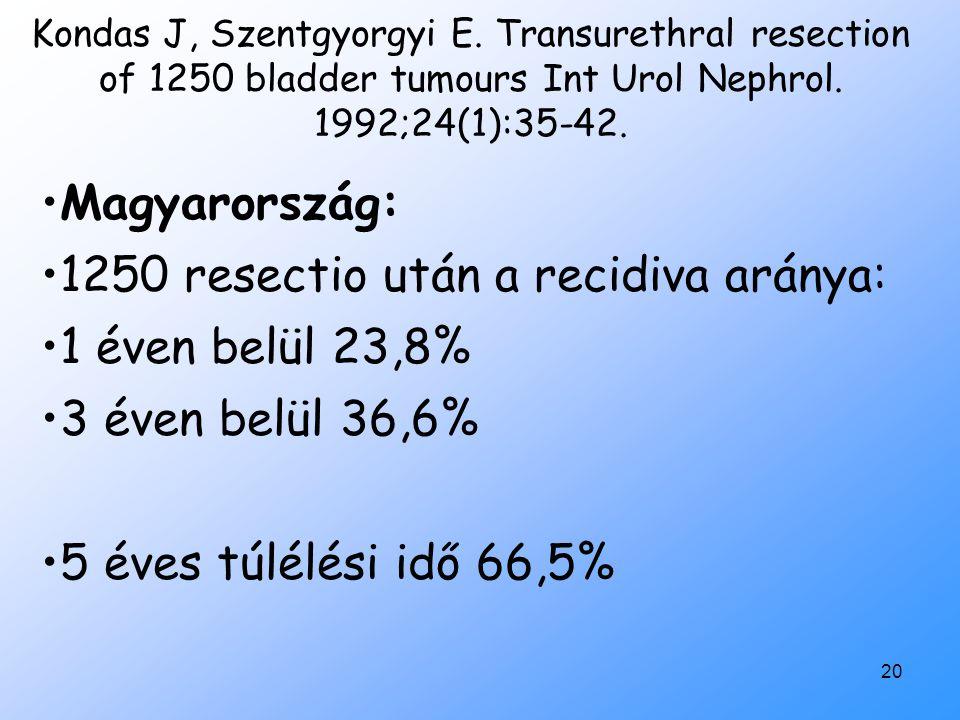 1250 resectio után a recidiva aránya: 1 éven belül 23,8%