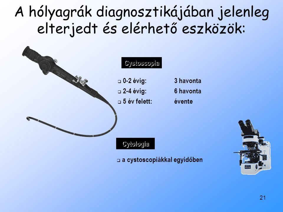 A hólyagrák diagnosztikájában jelenleg elterjedt és elérhető eszközök: