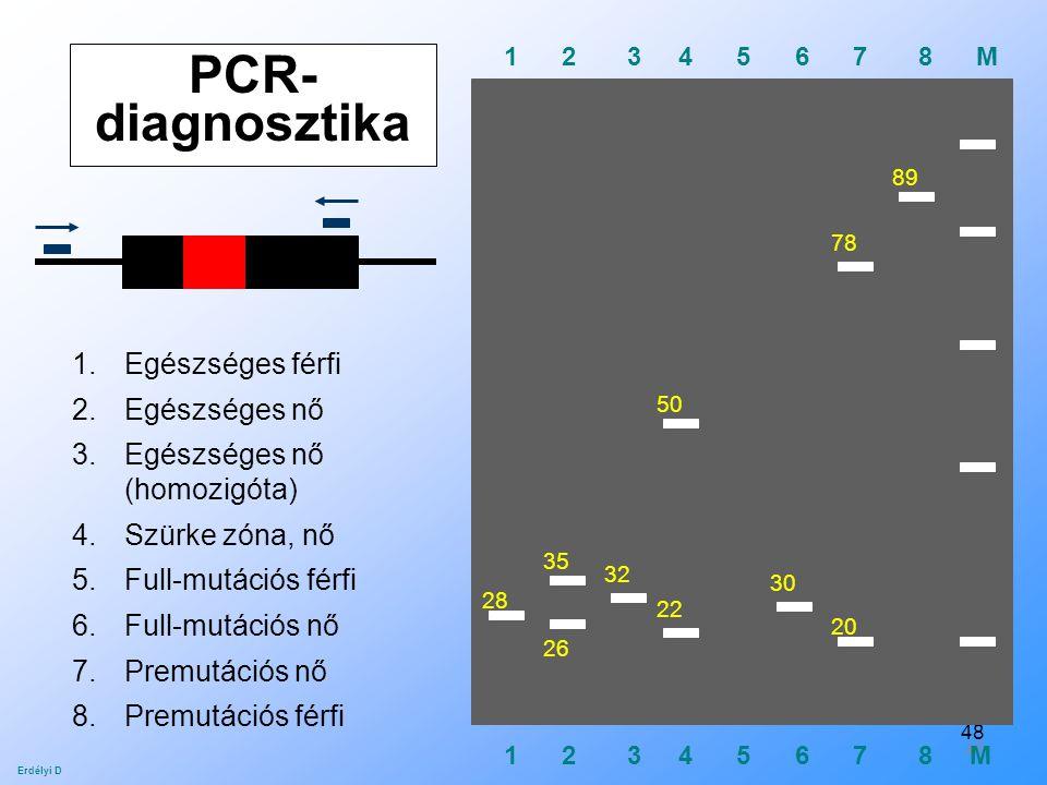 PCR- diagnosztika Egészséges férfi Egészséges nő