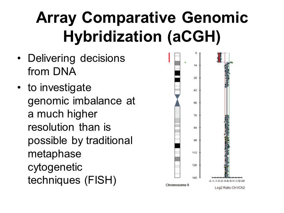 Array Comparative Genomic Hybridization (aCGH)