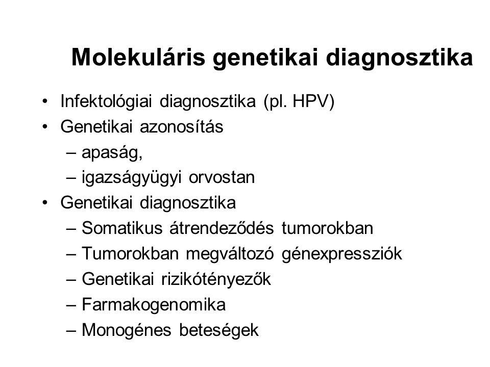 Molekuláris genetikai diagnosztika