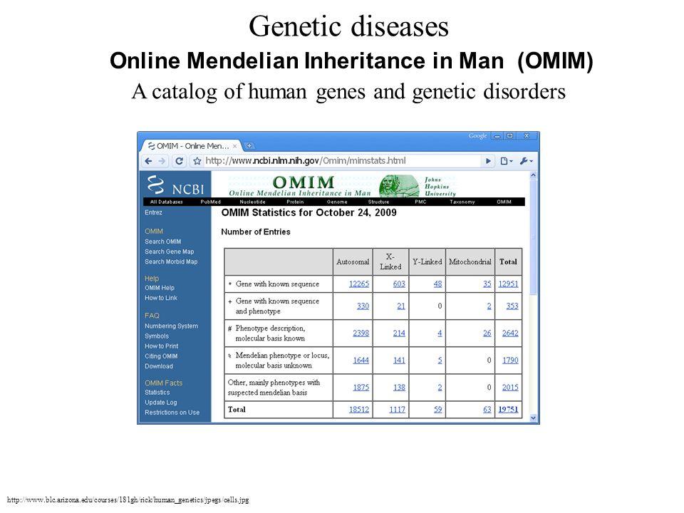 Genetic diseases Online Mendelian Inheritance in Man (OMIM)