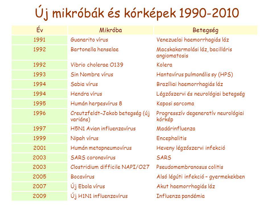 Új mikróbák és kórképek 1990-2010