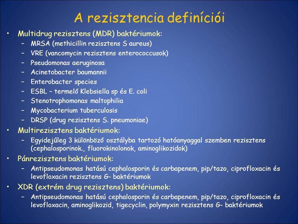 A rezisztencia definíciói