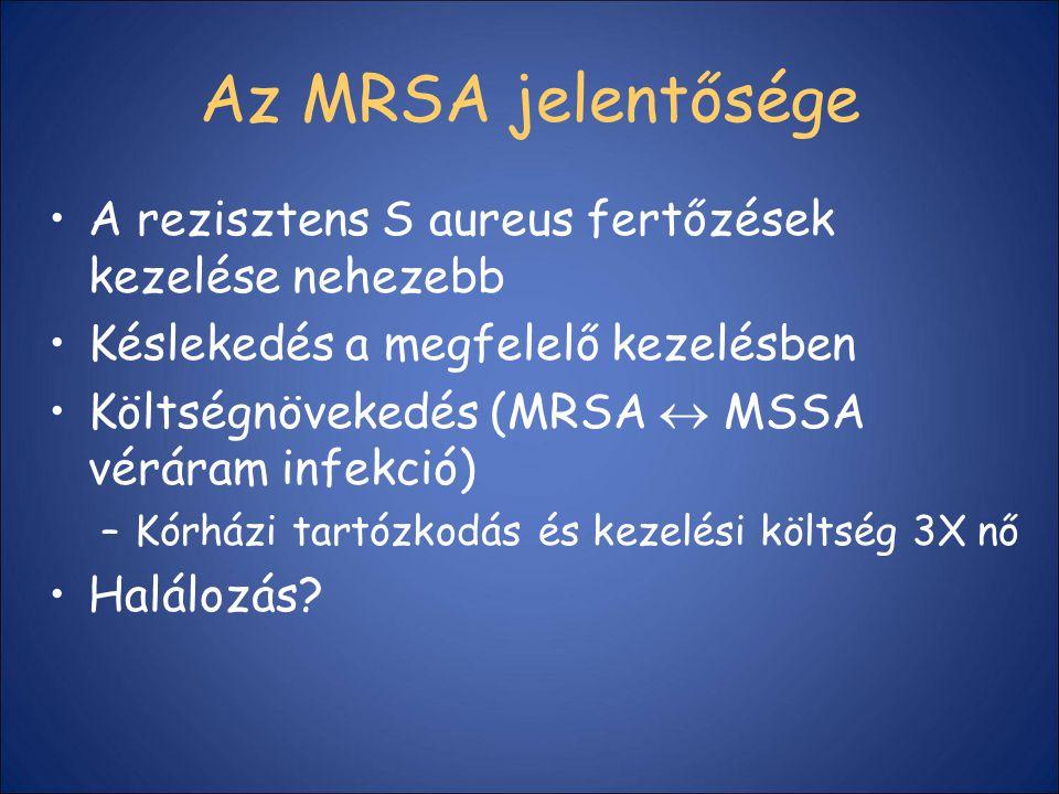 Az MRSA jelentősége A rezisztens S aureus fertőzések kezelése nehezebb