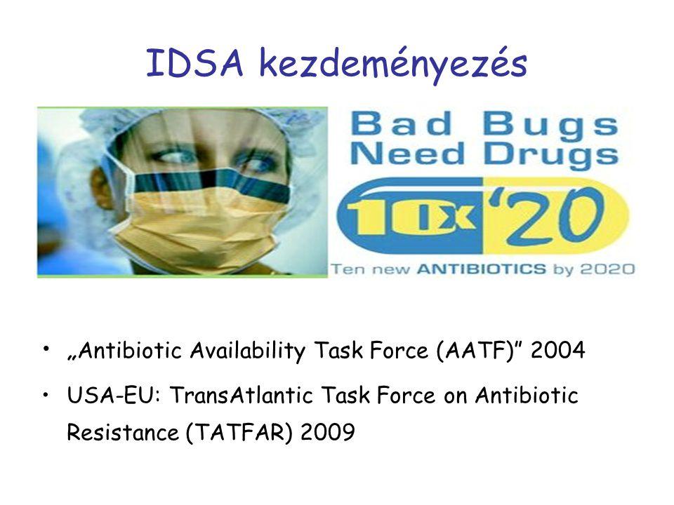 """IDSA kezdeményezés """"Antibiotic Availability Task Force (AATF) 2004"""