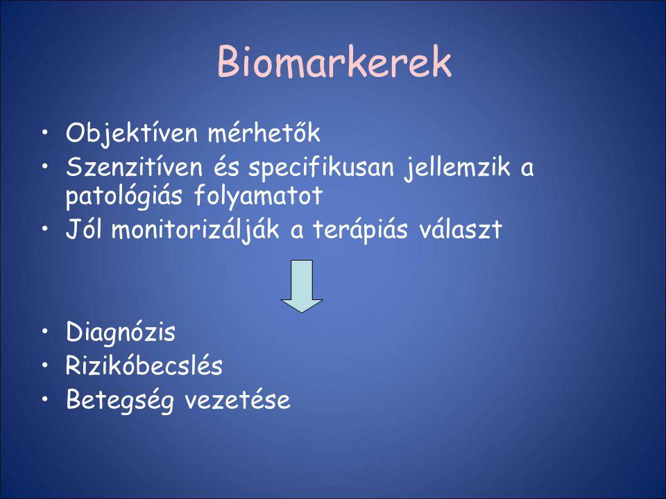 Biomarkerek Objektíven mérhetők