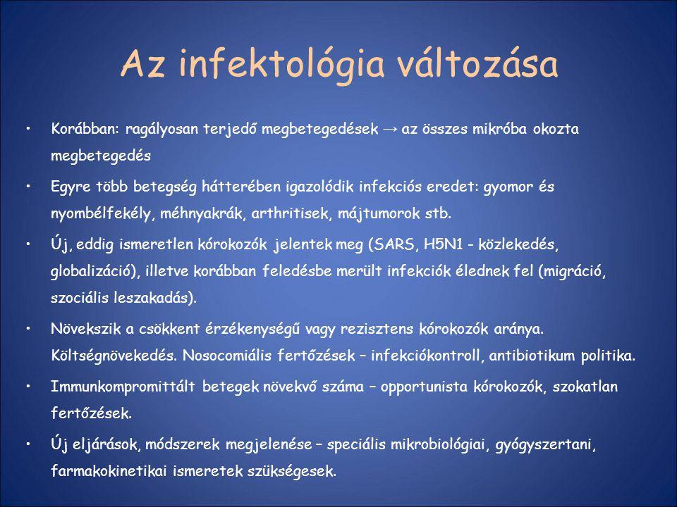 Az infektológia változása