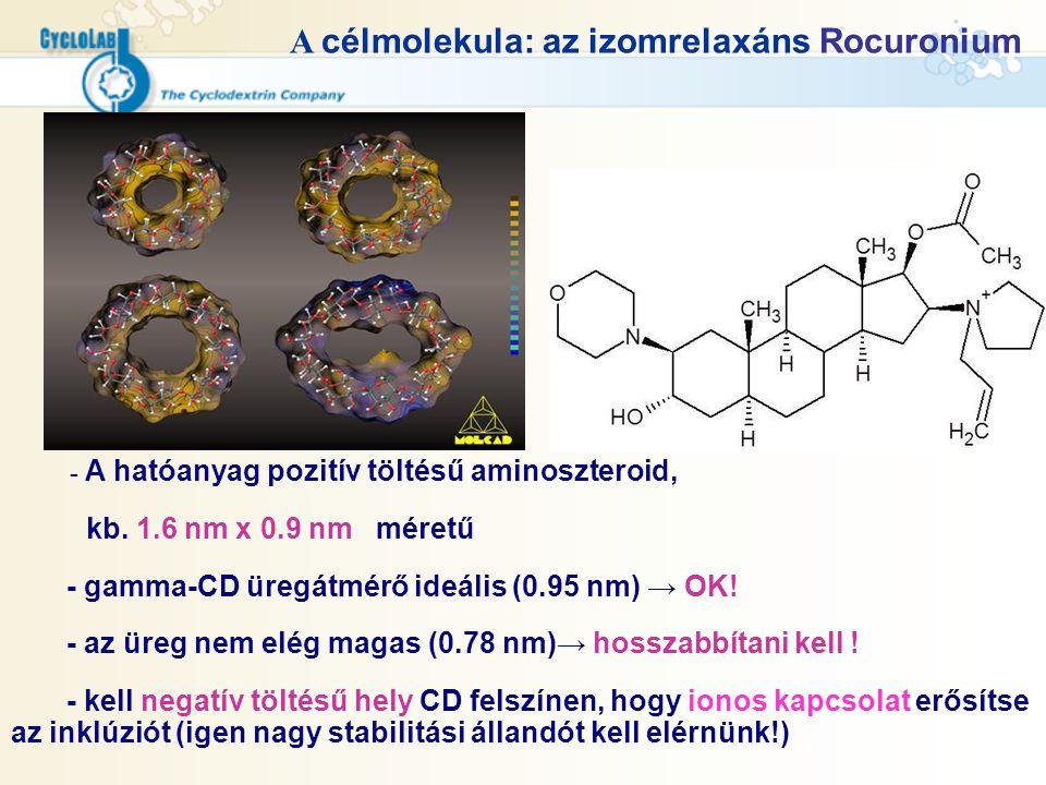 A célmolekula: az izomrelaxáns Rocuronium