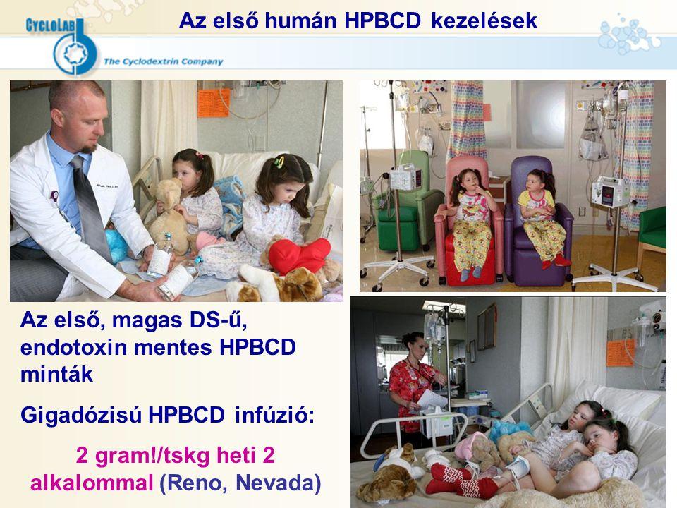 Az első humán HPBCD kezelések