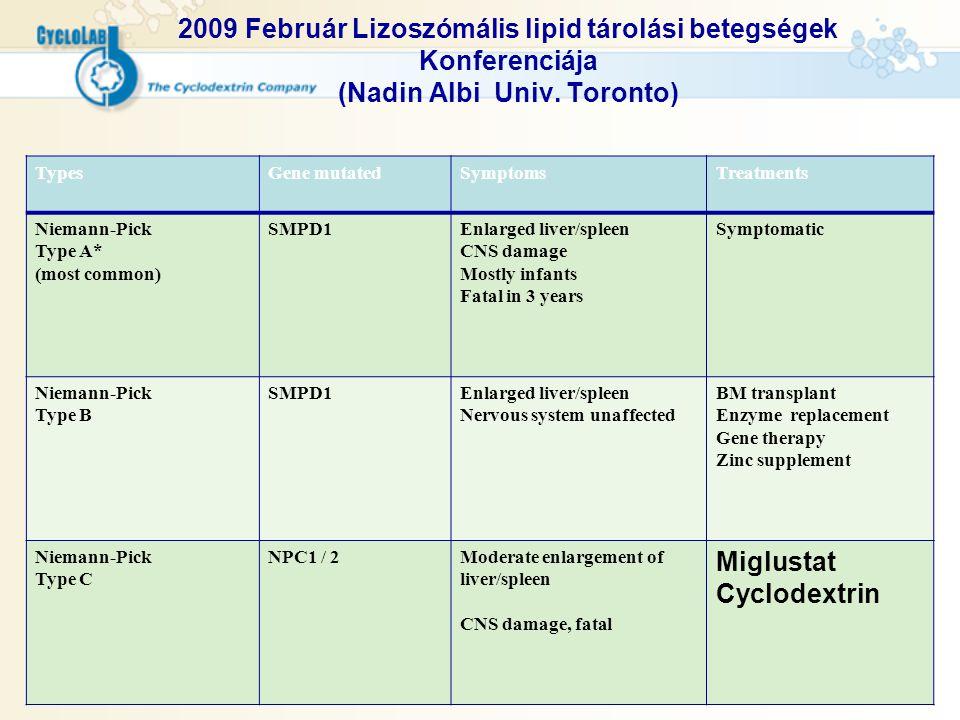 2009 Február Lizoszómális lipid tárolási betegségek Konferenciája (Nadin Albi Univ. Toronto)