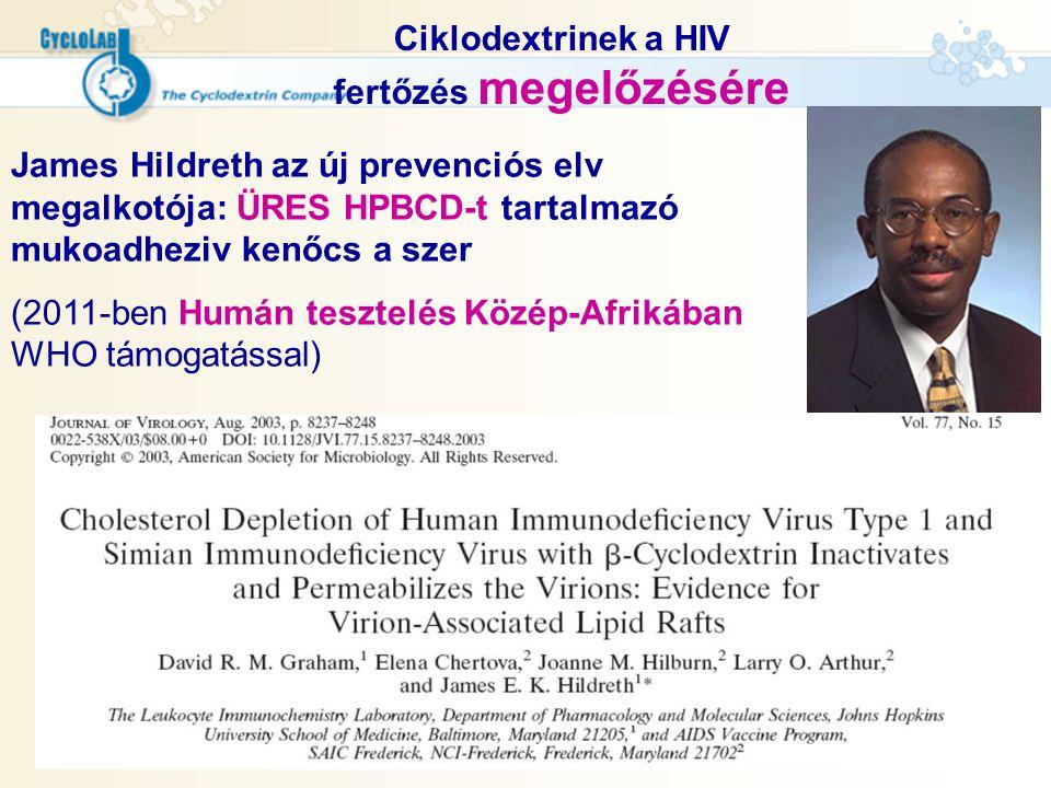 Ciklodextrinek a HIV fertőzés megelőzésére