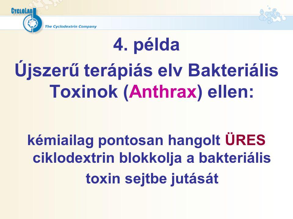 Újszerű terápiás elv Bakteriális Toxinok (Anthrax) ellen: