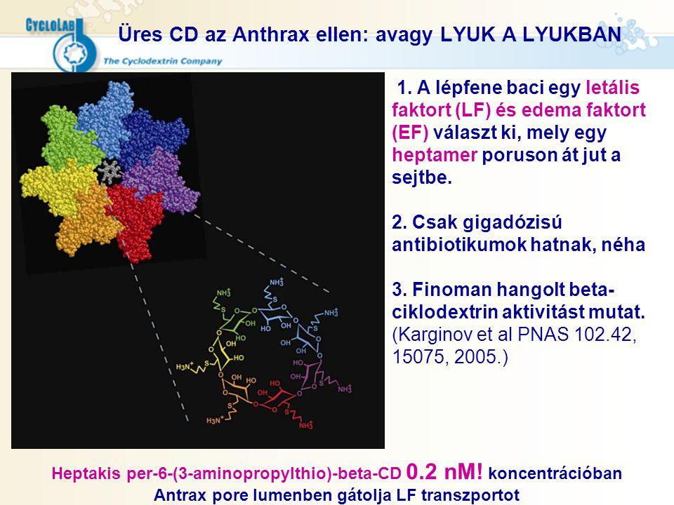 Üres CD az Anthrax ellen: avagy LYUK A LYUKBAN