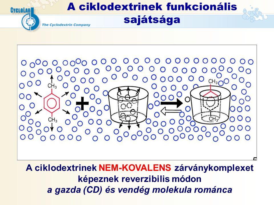 A ciklodextrinek funkcionális sajátsága