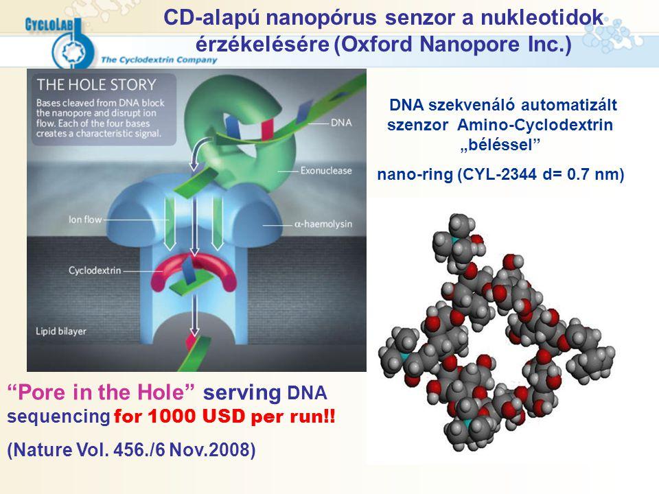 """DNA szekvenáló automatizált szenzor Amino-Cyclodextrin """"béléssel"""