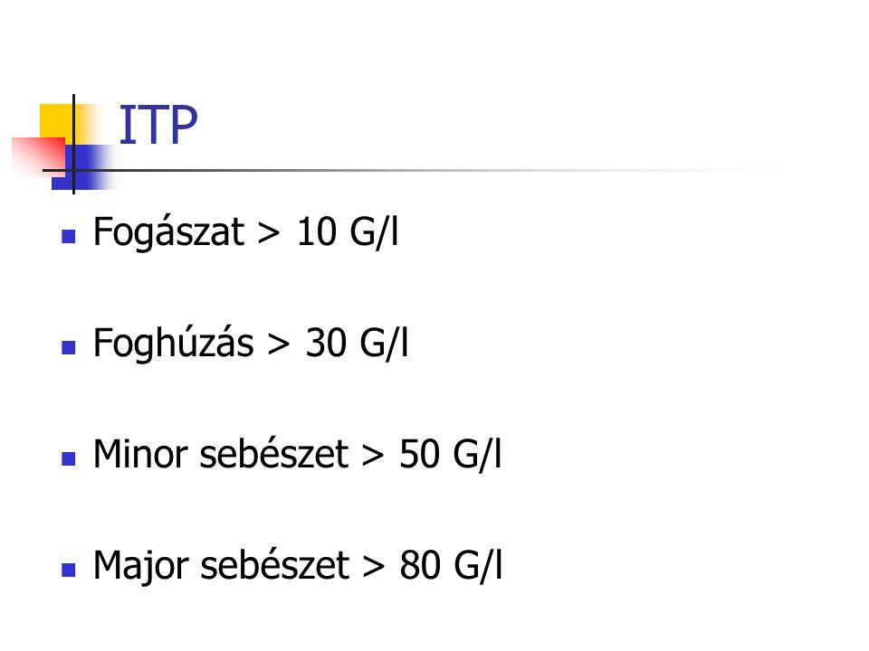 ITP Fogászat > 10 G/l Foghúzás > 30 G/l