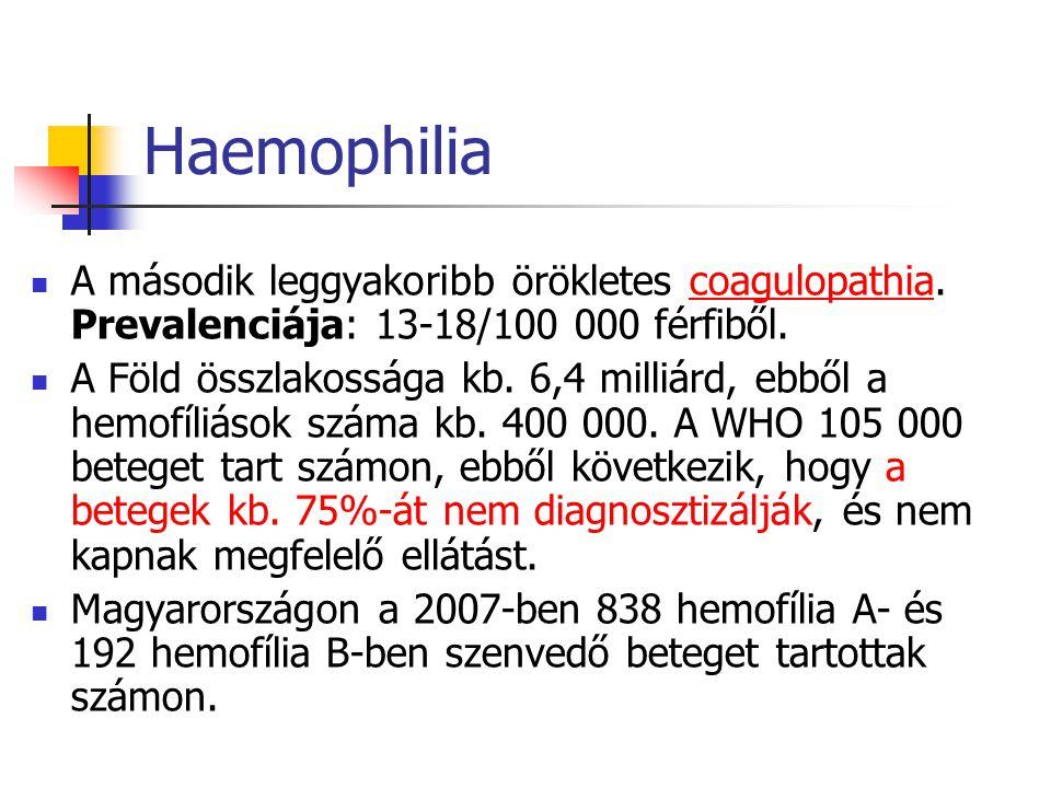 Haemophilia A második leggyakoribb örökletes coagulopathia. Prevalenciája: 13-18/100 000 férfiből.
