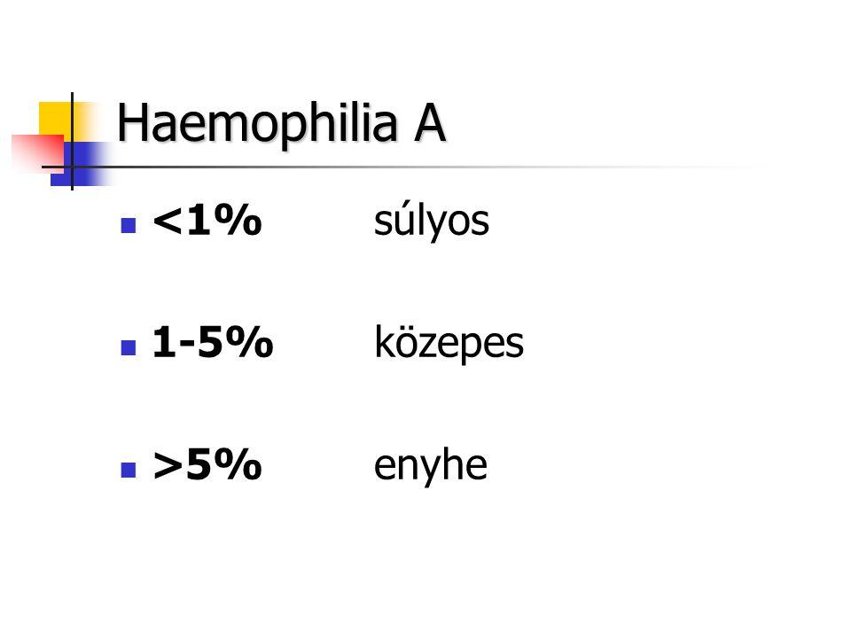 Haemophilia A <1% súlyos 1-5% közepes >5% enyhe