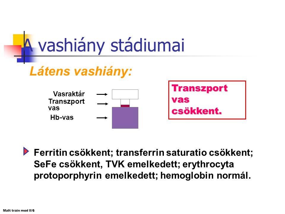 A vashiány stádiumai Látens vashiány: Transzport vas csökkent.