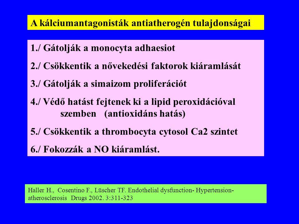 A kálciumantagonisták antiatherogén tulajdonságai
