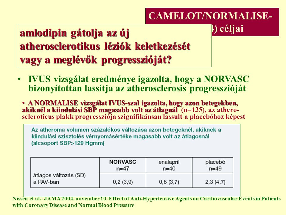 CAMELOT/NORMALISE- vizsgálat (2004) céljai. amlodipin gátolja az új atherosclerotikus léziók keletkezését vagy a meglévők progresszióját
