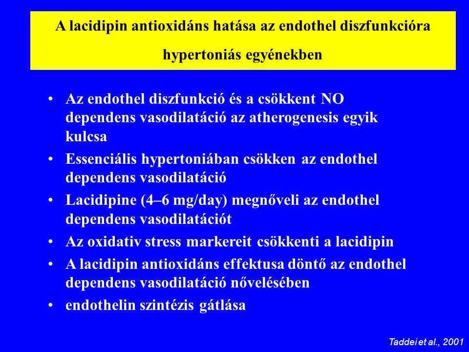 Essenciális hypertoniában csökken az endothel dependens vasodilatáció