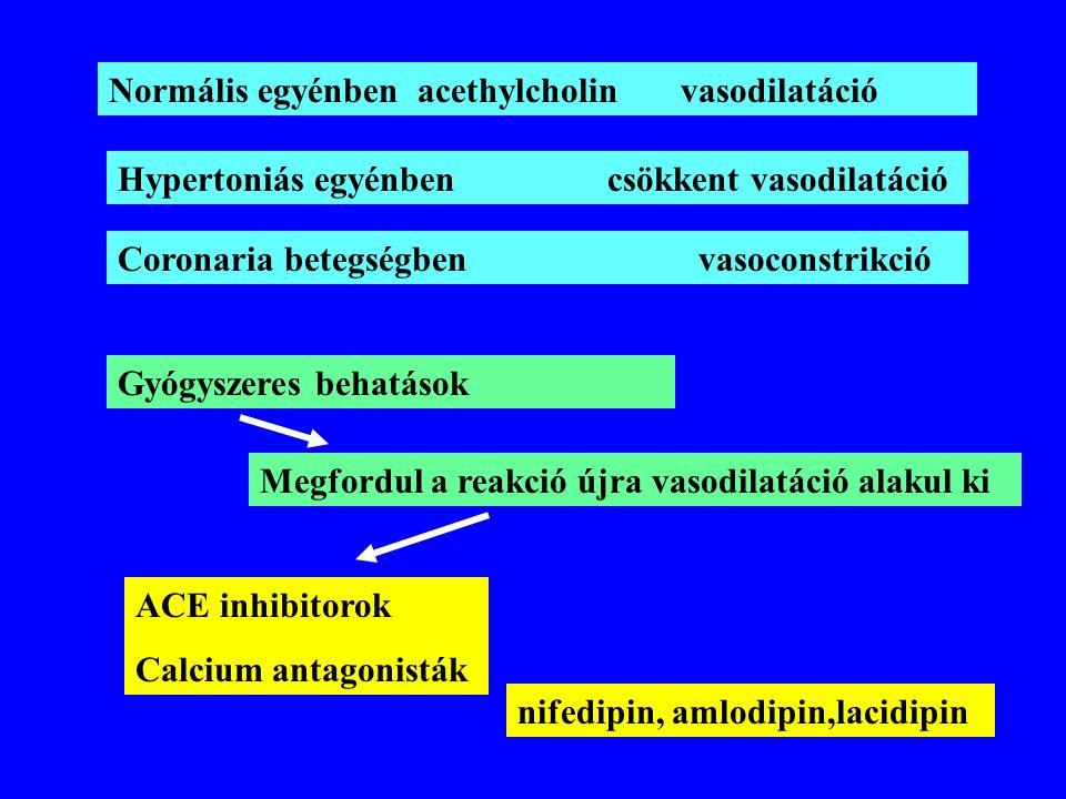 Normális egyénben acethylcholin vasodilatáció