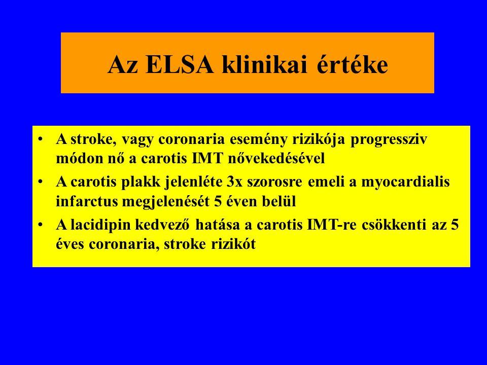 Az ELSA klinikai értéke