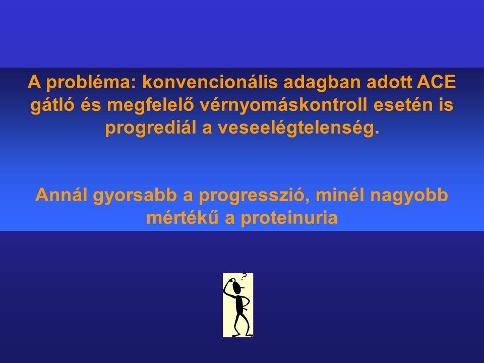 Annál gyorsabb a progresszió, minél nagyobb mértékű a proteinuria