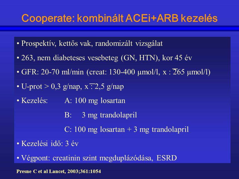 Cooperate: kombinált ACEi+ARB kezelés