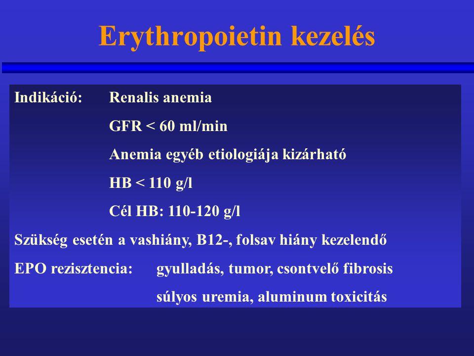 Erythropoietin kezelés