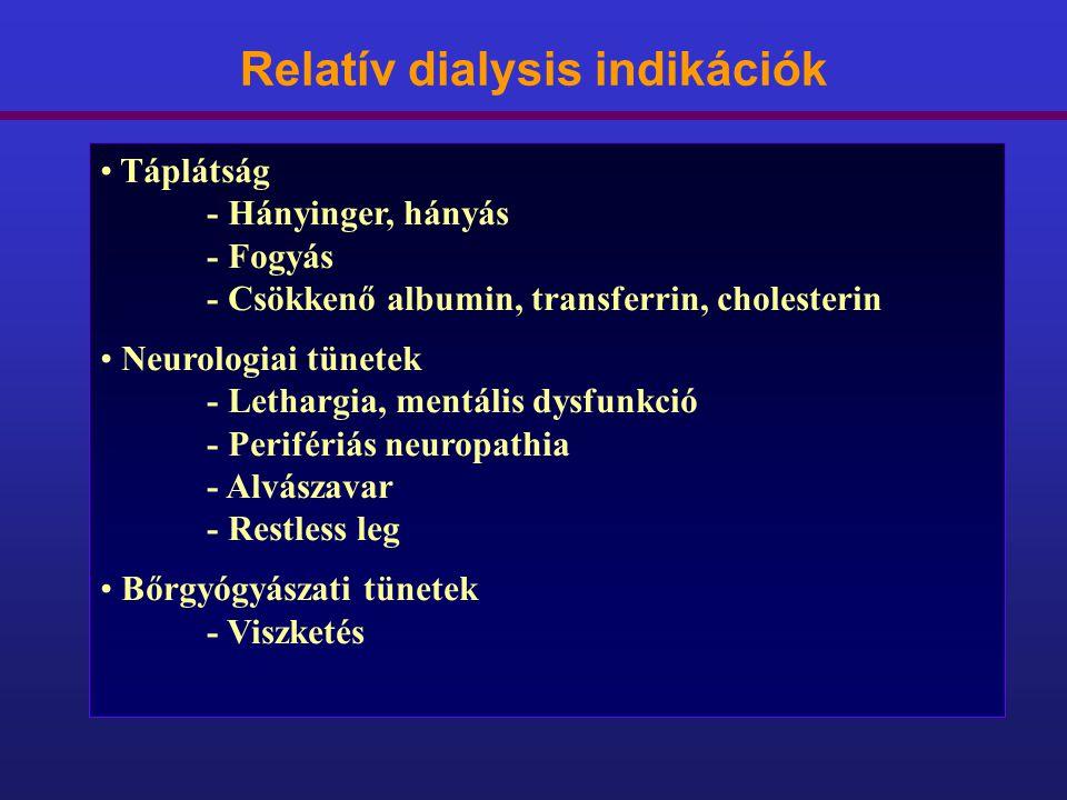 Relatív dialysis indikációk